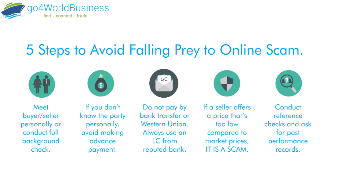 Protect yourself from falling victim to onlinescams